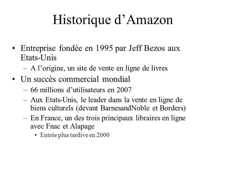 Historique d'Amazon Entreprise fondée en 1995 par Jeff Bezos aux Etats-Unis. A l'origine, un site de vente en ligne de livres.