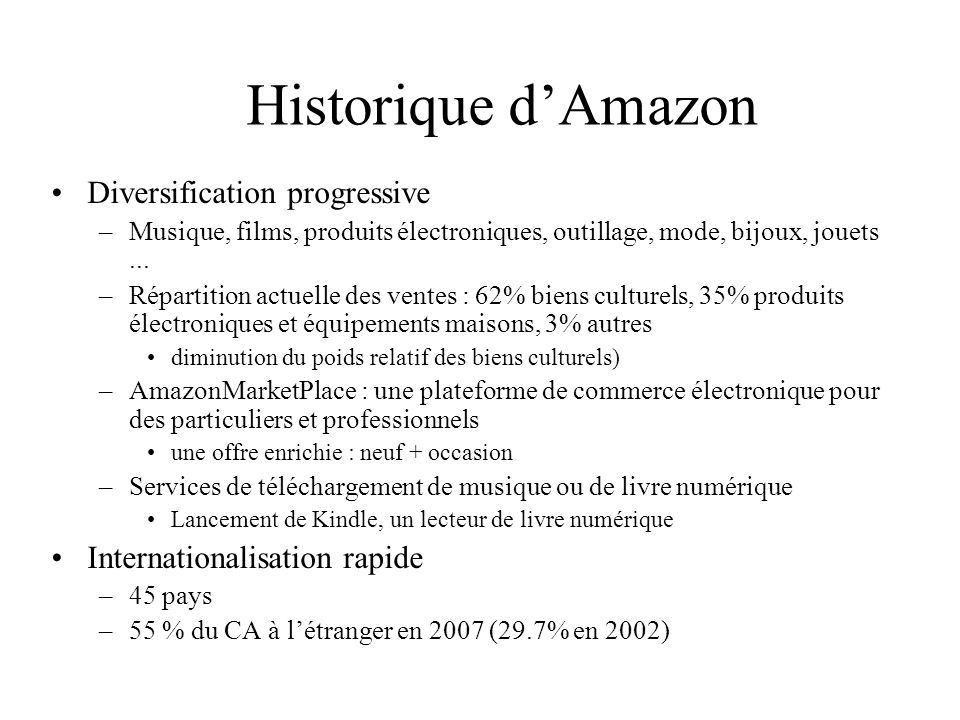 Historique d'Amazon Diversification progressive