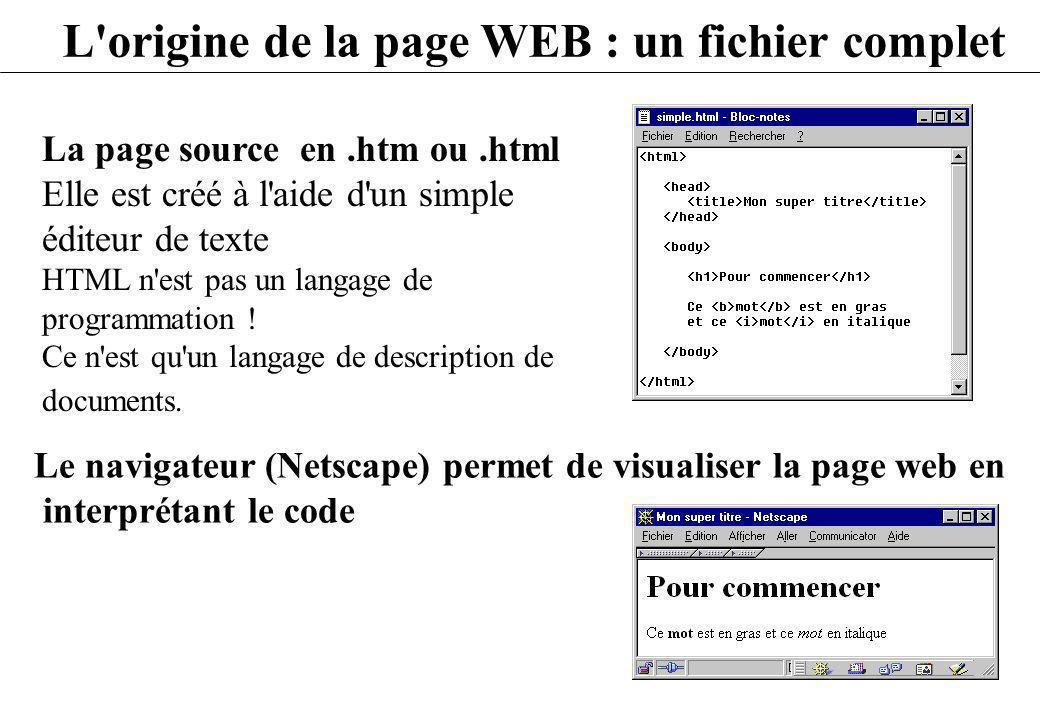 L origine de la page WEB : un fichier complet