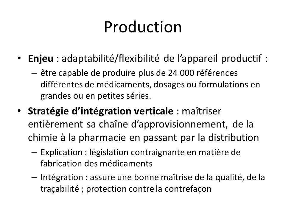 Production Enjeu : adaptabilité/flexibilité de l'appareil productif :