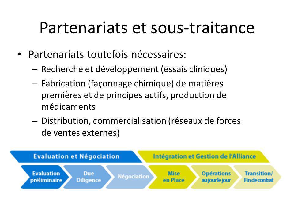Partenariats et sous-traitance