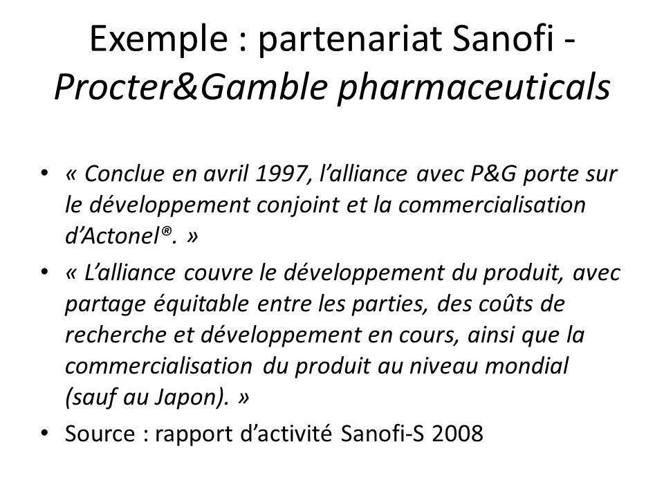Exemple : partenariat Sanofi - Procter&Gamble pharmaceuticals
