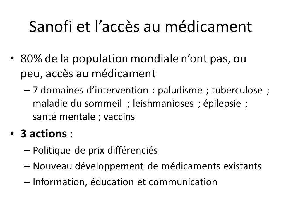 Sanofi et l'accès au médicament