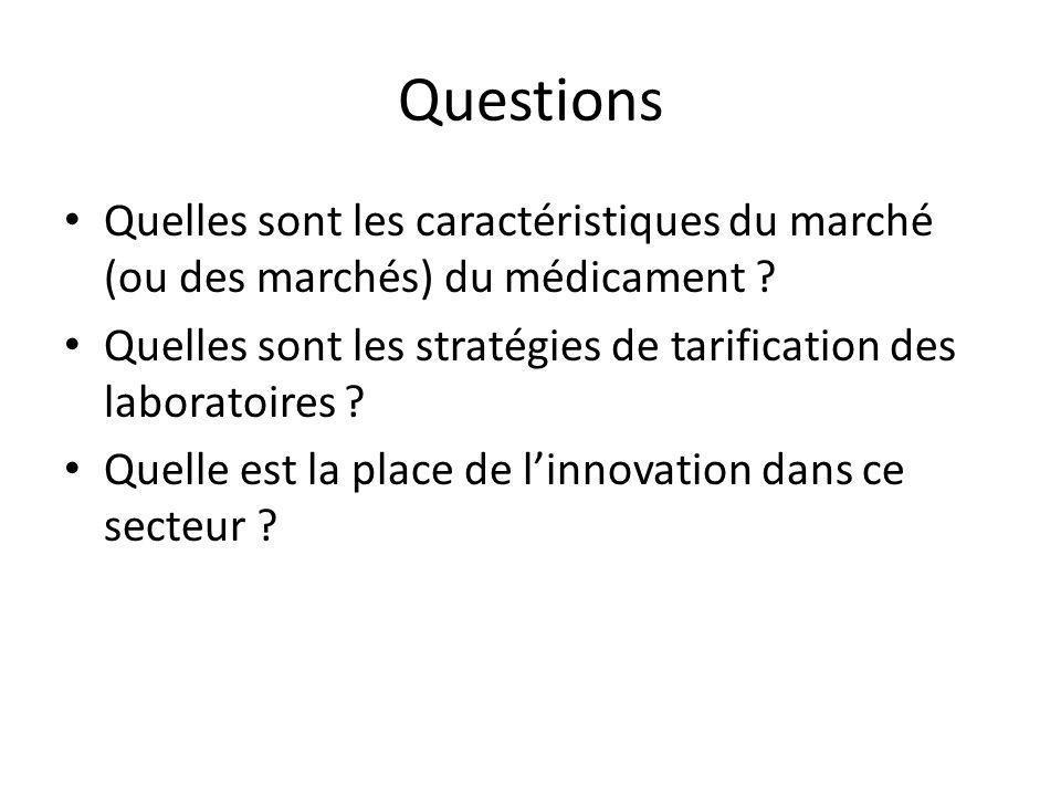 Questions Quelles sont les caractéristiques du marché (ou des marchés) du médicament