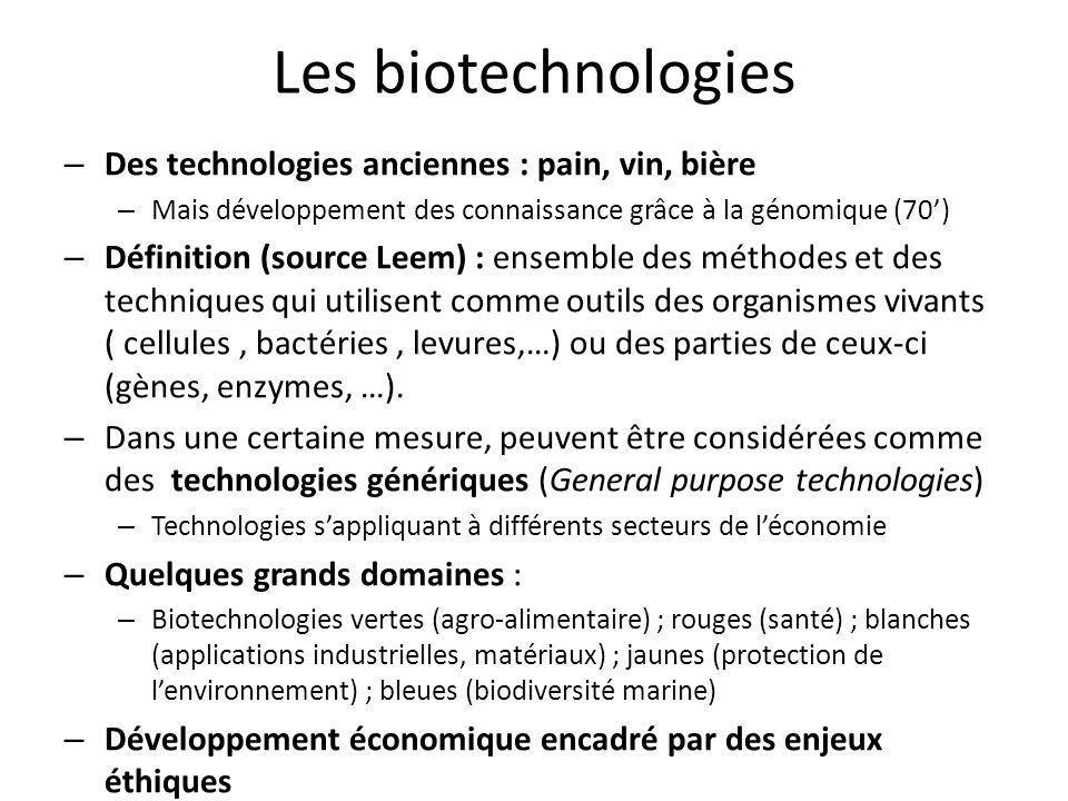 Les biotechnologies Des technologies anciennes : pain, vin, bière