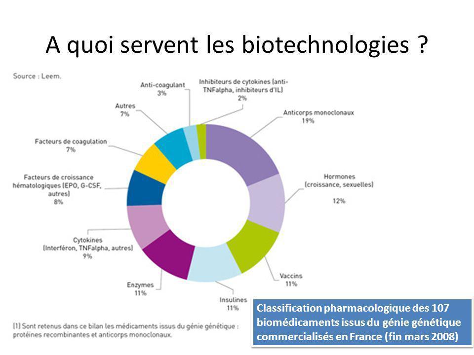 A quoi servent les biotechnologies