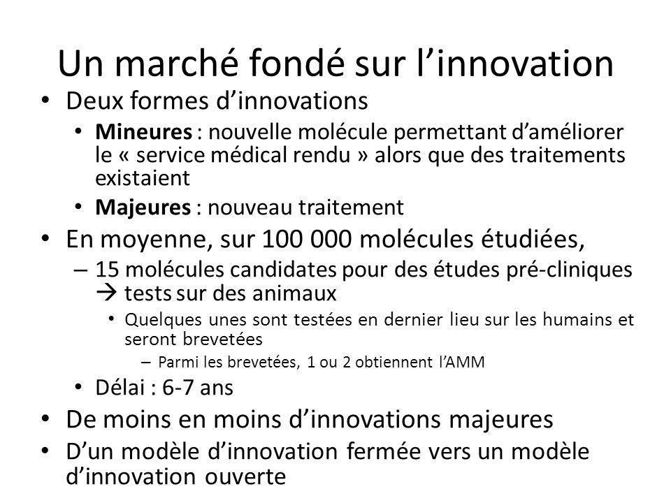 Un marché fondé sur l'innovation