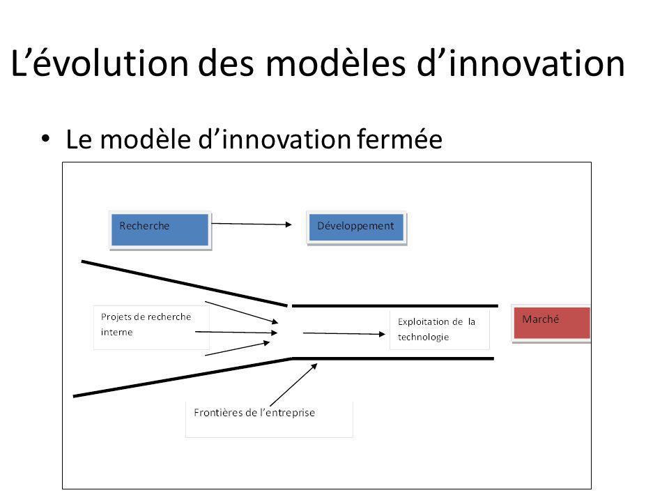 L'évolution des modèles d'innovation