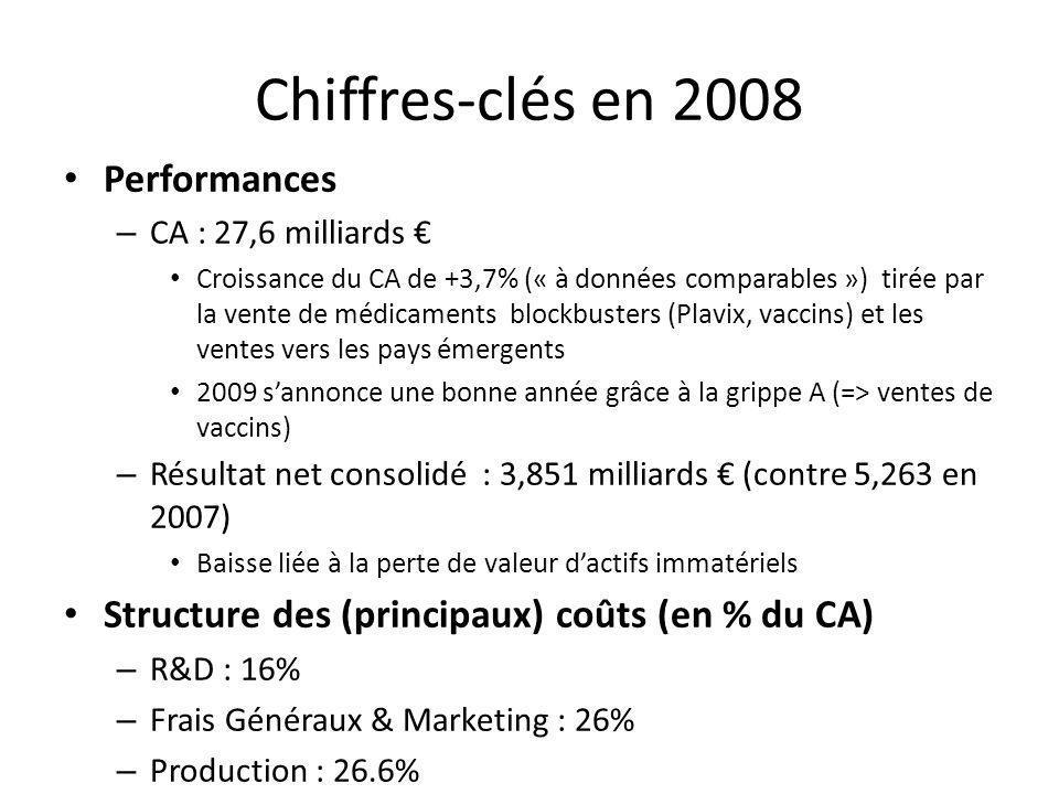 Chiffres-clés en 2008 Performances