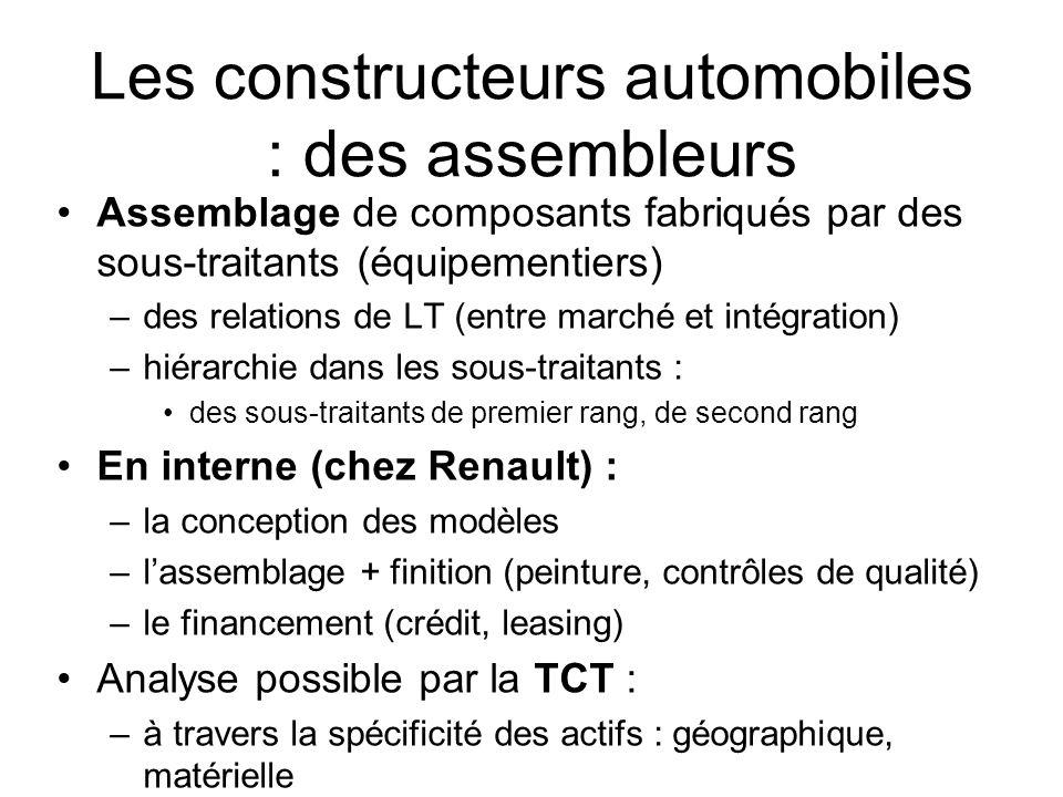 Les constructeurs automobiles : des assembleurs