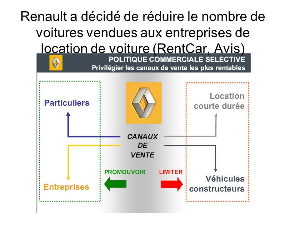 Renault a décidé de réduire le nombre de voitures vendues aux entreprises de location de voiture (RentCar, Avis)