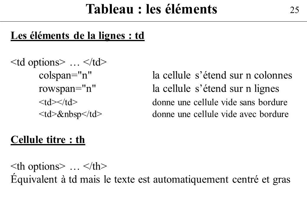 Tableau : les éléments Les éléments de la lignes : td