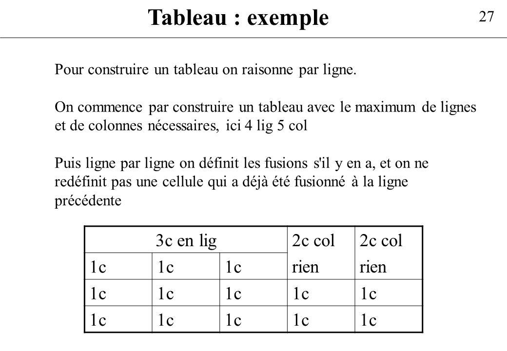Tableau : exemple 3c en lig 2c col rien 1c