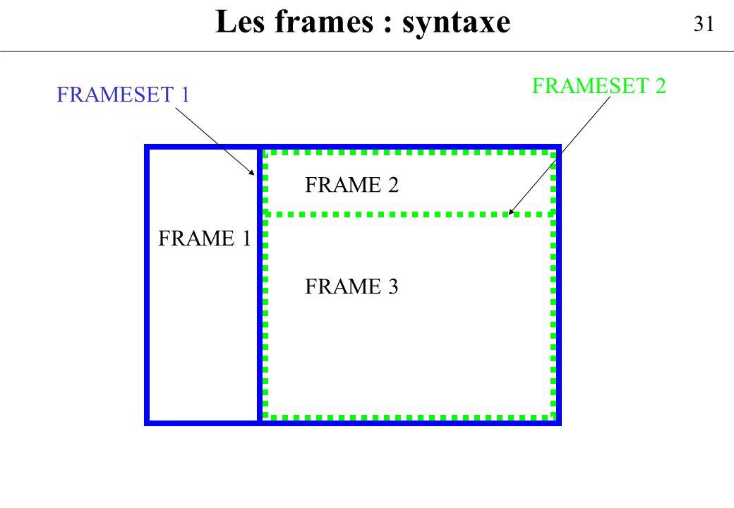 Les frames : syntaxe FRAMESET 2 FRAMESET 1 FRAME 2 FRAME 1 FRAME 3