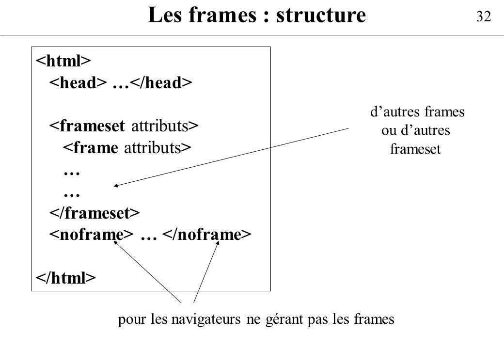 d'autres frames ou d'autres frameset
