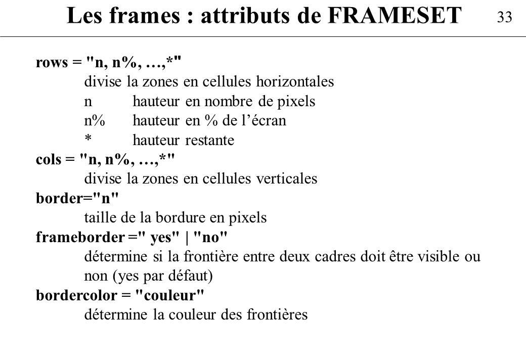 Les frames : attributs de FRAMESET