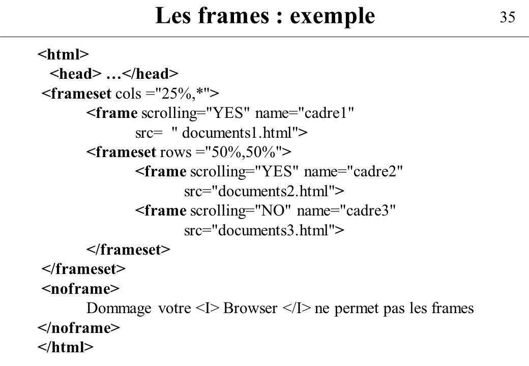 Les frames : exemple <html> <head> …</head>