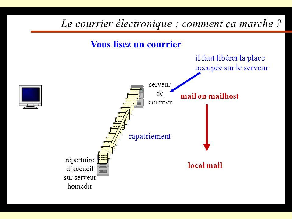 Le courrier électronique : comment ça marche