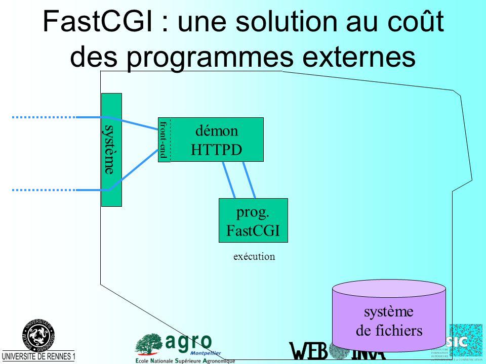 FastCGI : une solution au coût des programmes externes