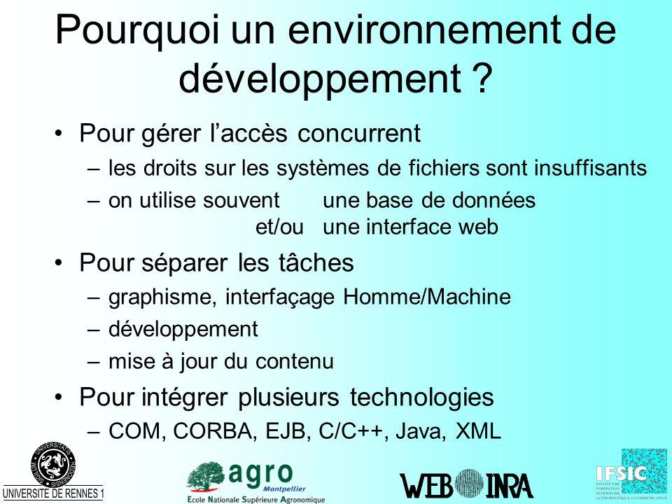 Pourquoi un environnement de développement