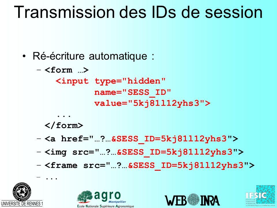 Transmission des IDs de session