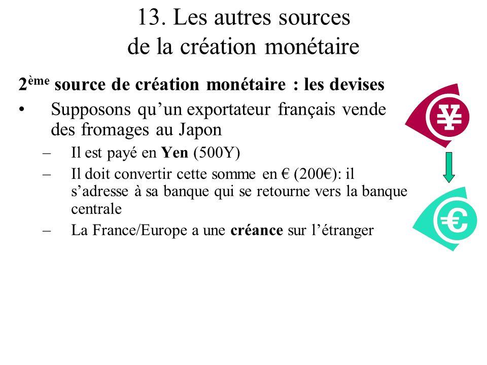13. Les autres sources de la création monétaire