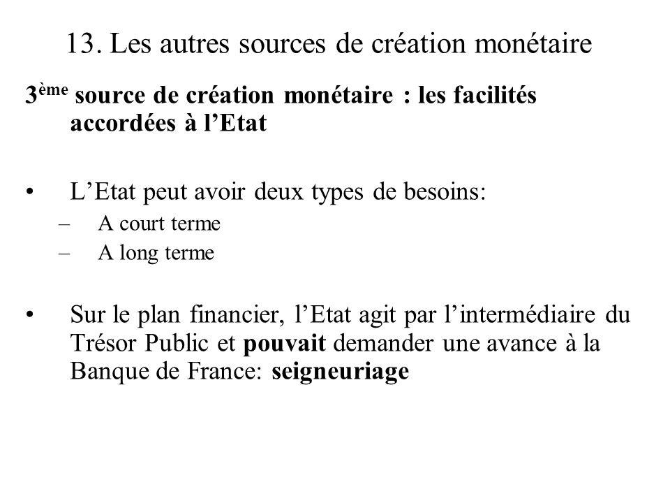 13. Les autres sources de création monétaire