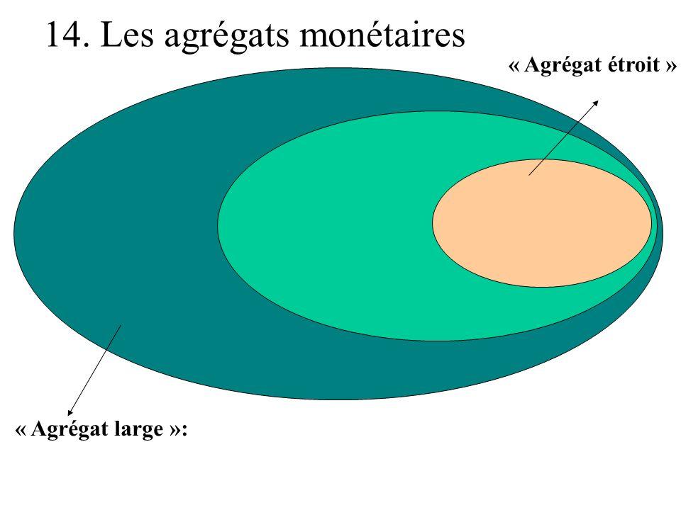 14. Les agrégats monétaires