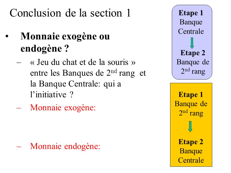 Conclusion de la section 1