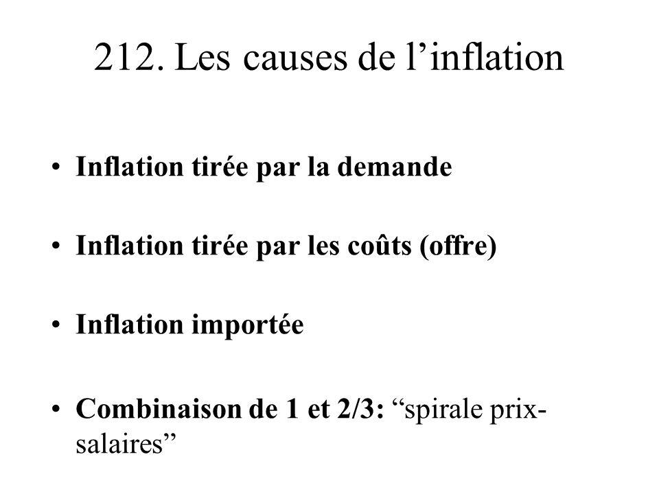212. Les causes de l'inflation