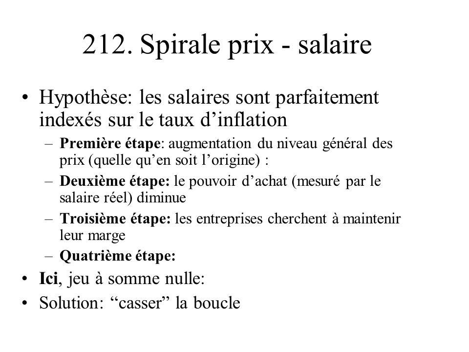 212. Spirale prix - salaire Hypothèse: les salaires sont parfaitement indexés sur le taux d'inflation.