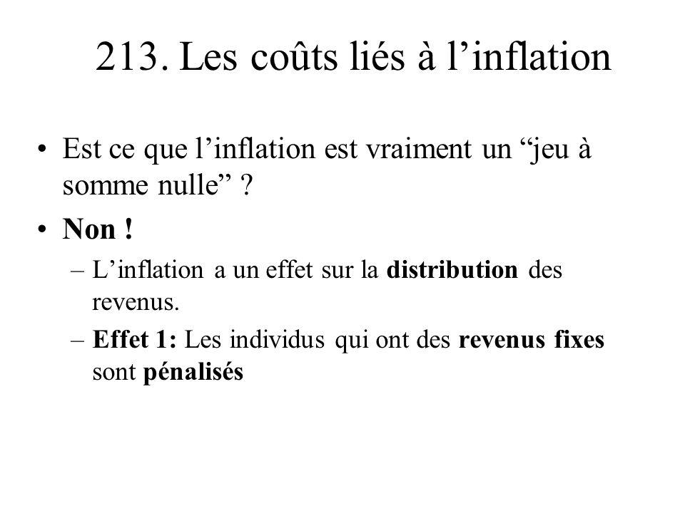 213. Les coûts liés à l'inflation
