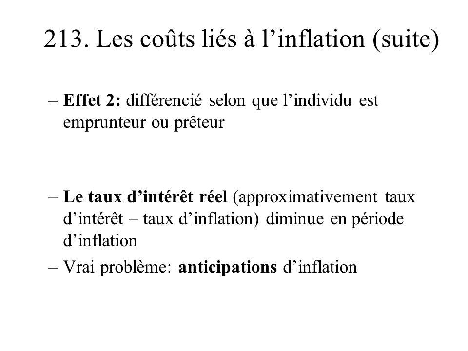 213. Les coûts liés à l'inflation (suite)