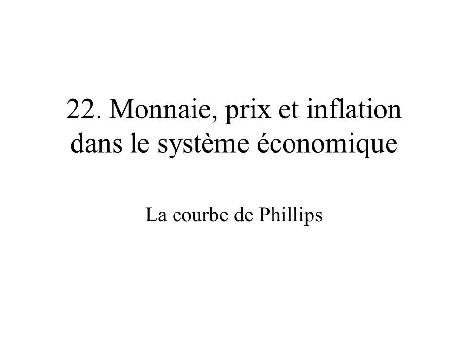 22. Monnaie, prix et inflation dans le système économique
