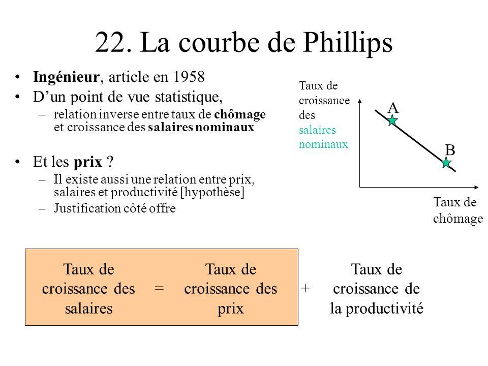 22. La courbe de Phillips Ingénieur, article en 1958