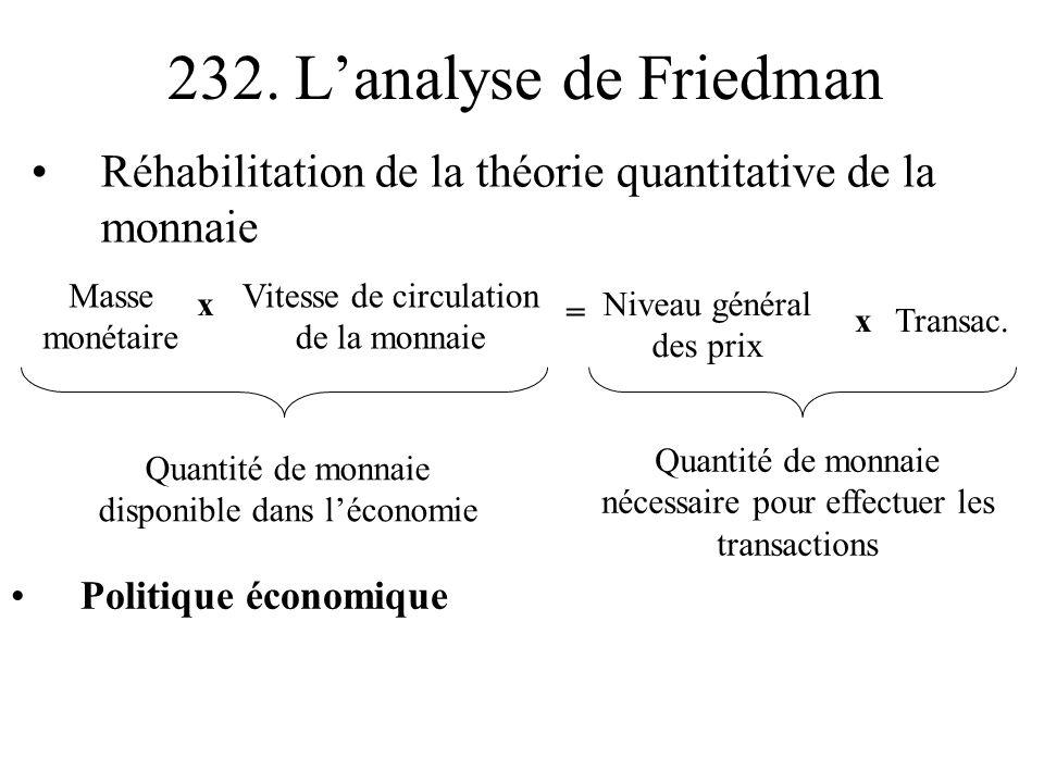 232. L'analyse de Friedman Réhabilitation de la théorie quantitative de la monnaie. Masse monétaire.