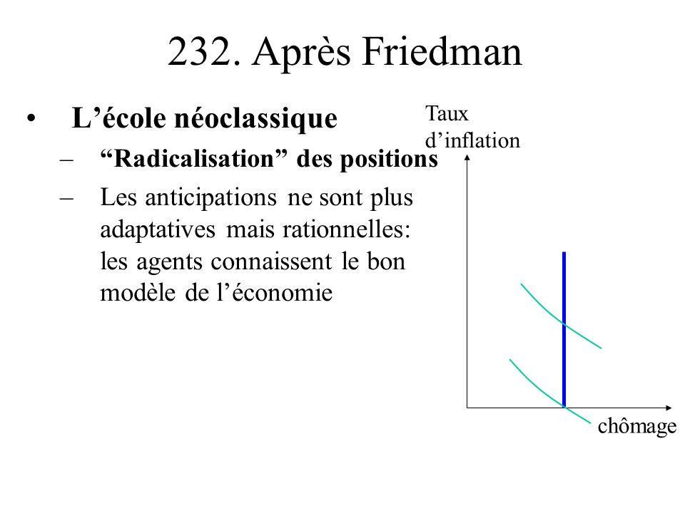 232. Après Friedman L'école néoclassique