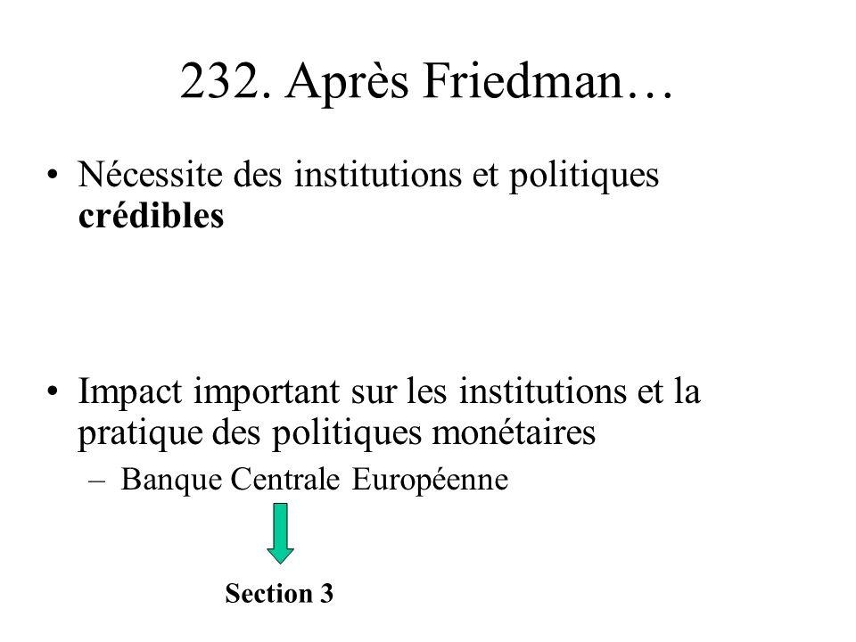 232. Après Friedman… Nécessite des institutions et politiques crédibles.