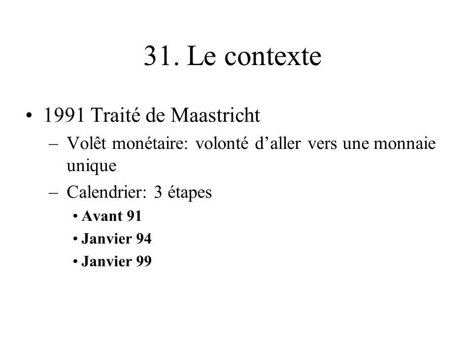 31. Le contexte 1991 Traité de Maastricht