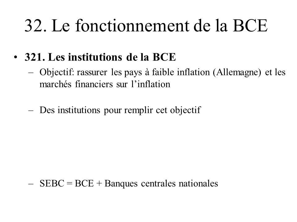 32. Le fonctionnement de la BCE