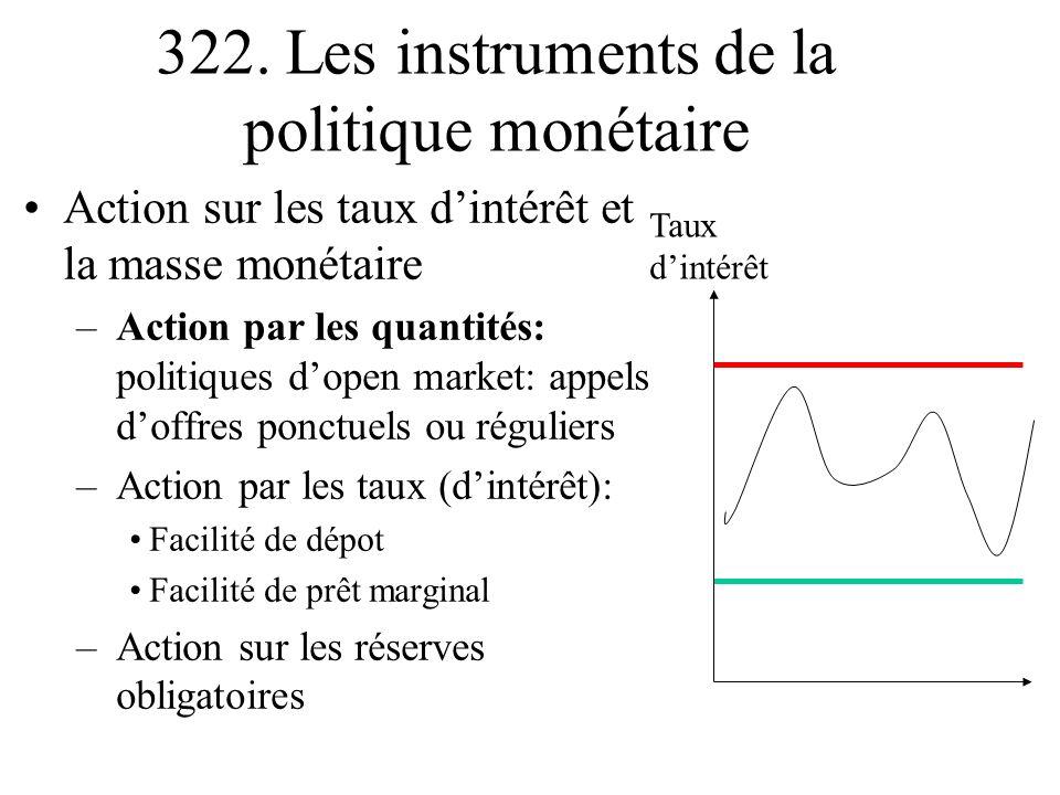 322. Les instruments de la politique monétaire