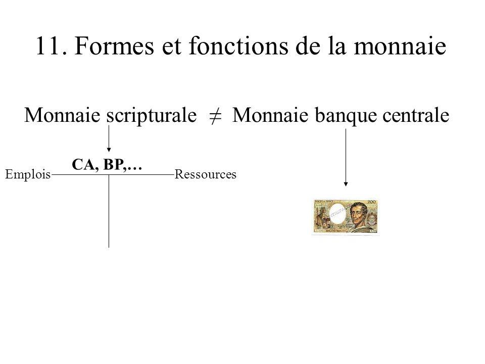 11. Formes et fonctions de la monnaie