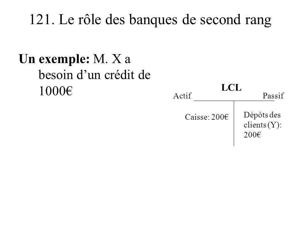 121. Le rôle des banques de second rang