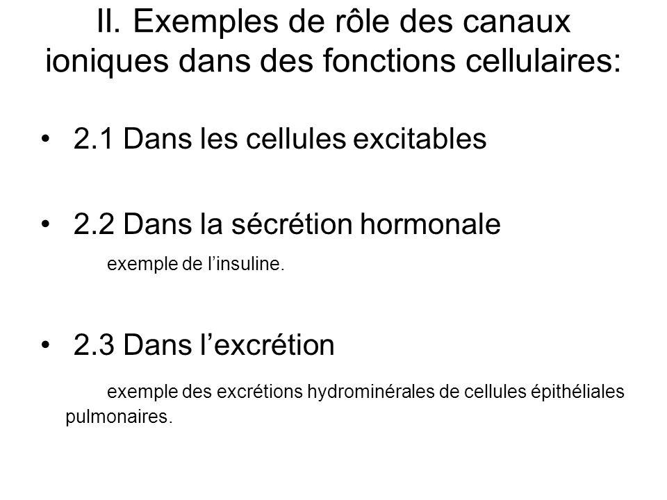 II. Exemples de rôle des canaux ioniques dans des fonctions cellulaires: