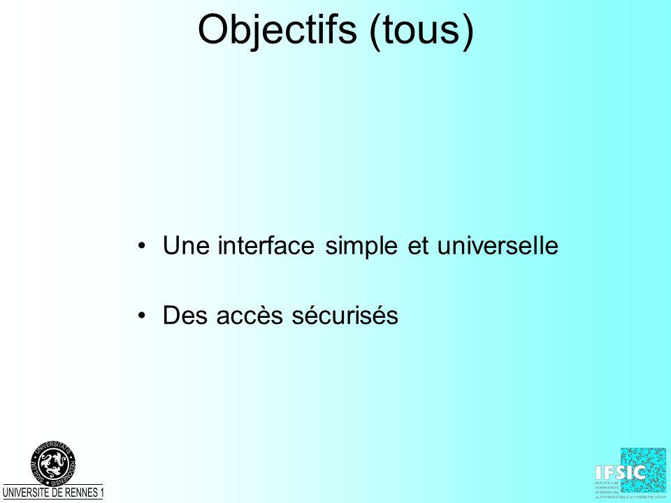 Objectifs (tous) Une interface simple et universelle