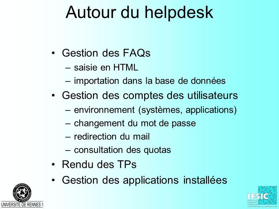 Autour du helpdesk Gestion des FAQs