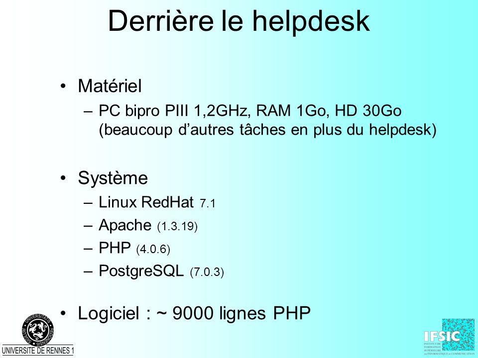 Derrière le helpdesk Matériel Système Logiciel : ~ 9000 lignes PHP