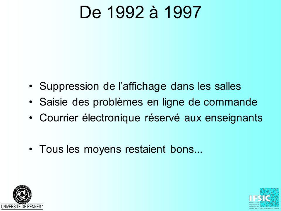 De 1992 à 1997 Suppression de l'affichage dans les salles