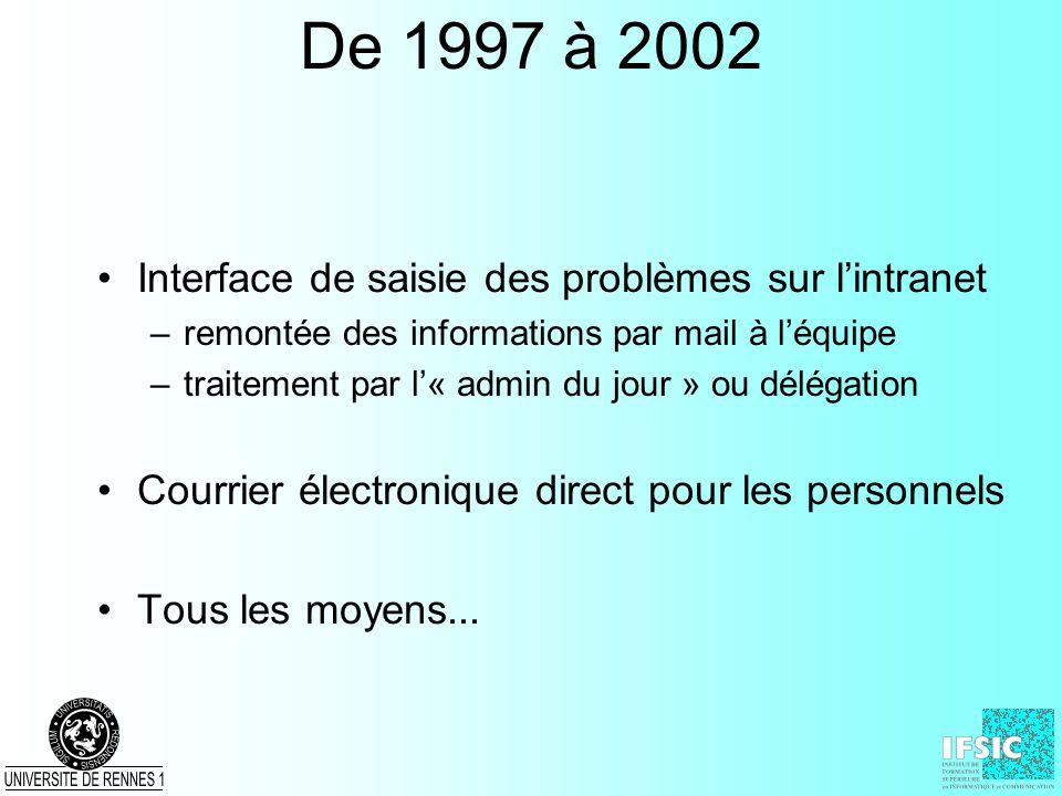 De 1997 à 2002 Interface de saisie des problèmes sur l'intranet