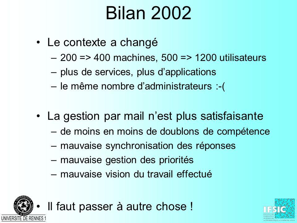 Bilan 2002 Le contexte a changé